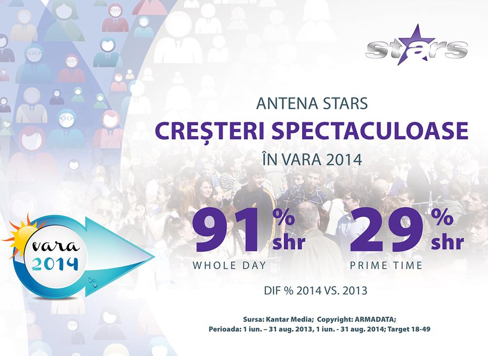 AStars_creste_vara_2014-copy