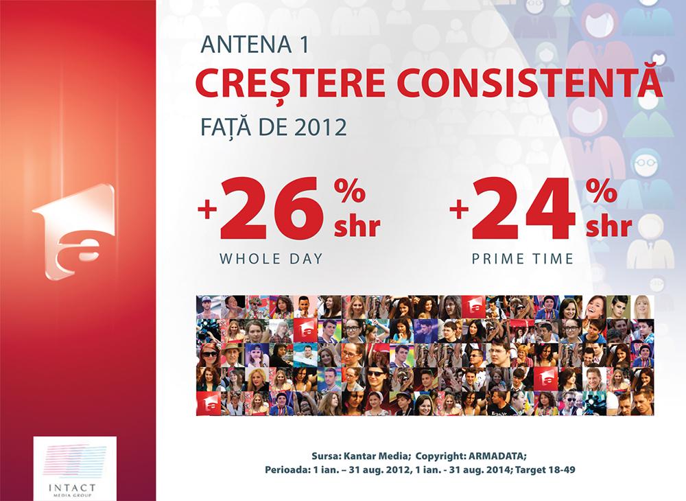 Antena1_creste