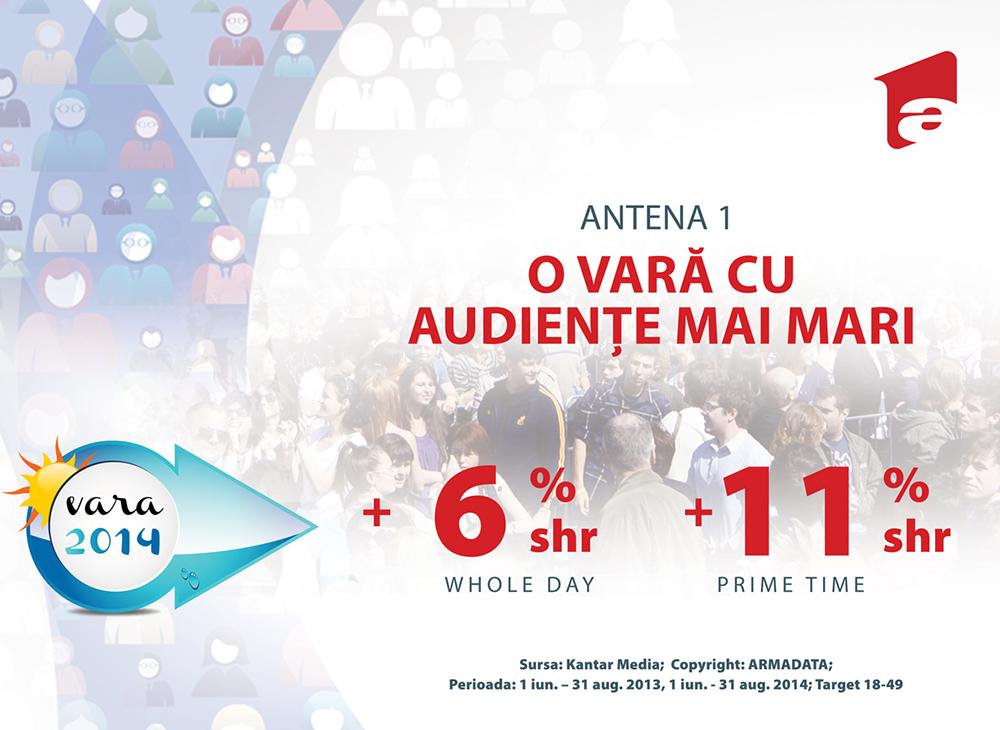 Antena1_creste_vara_2014