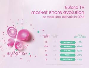 Euforia_JN_1pe2_ian_nov