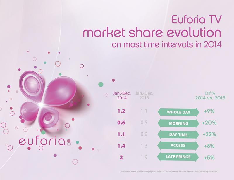 Euforia_JN_1pe2_en