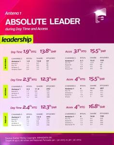 A1_iul_lider_EN