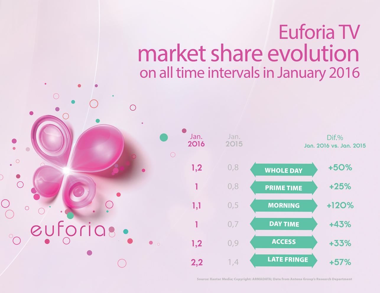 Euforia_2016_EN