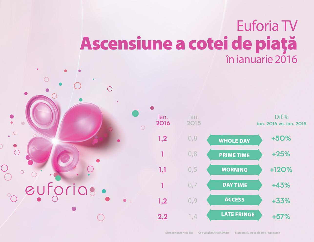 Euforia_2016_RO