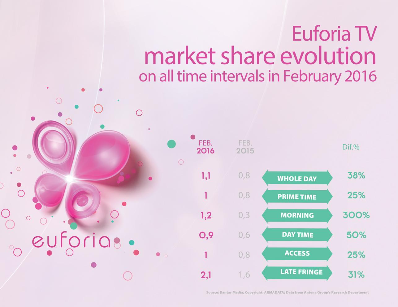 Euforia_2016EN