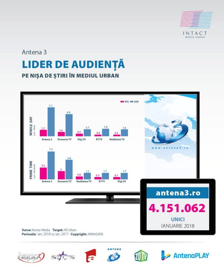 antena3-lider-de-audienta