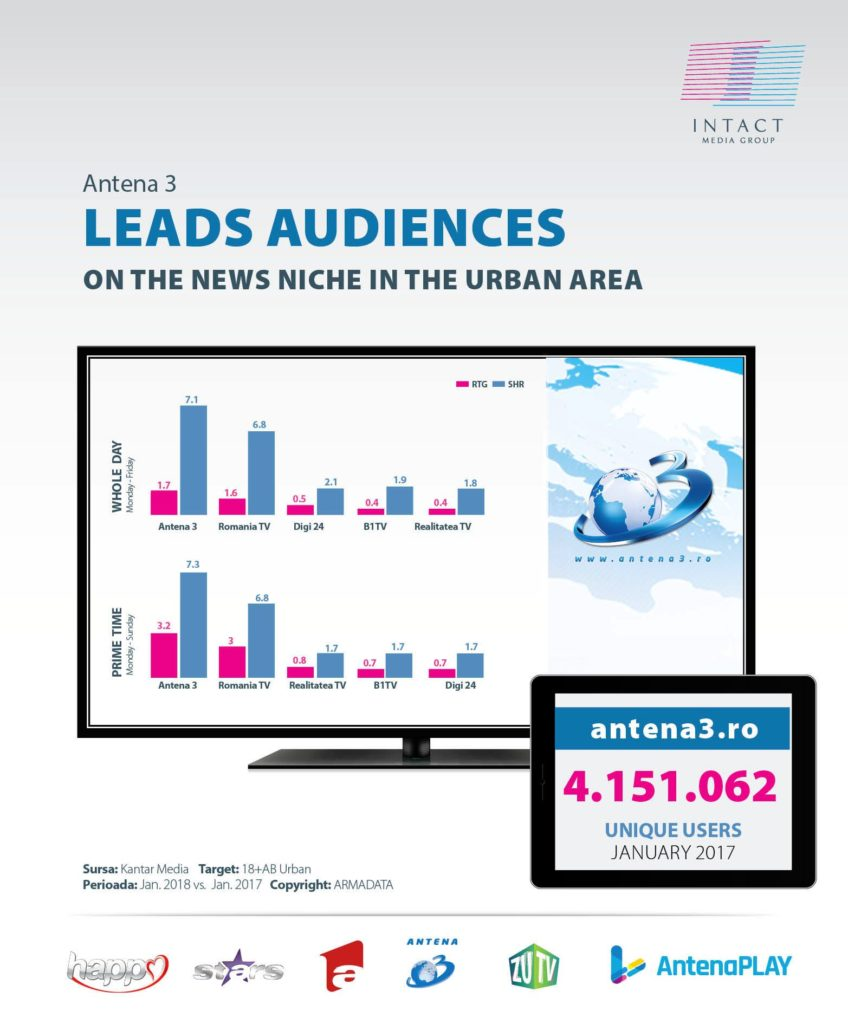 leads-audiences