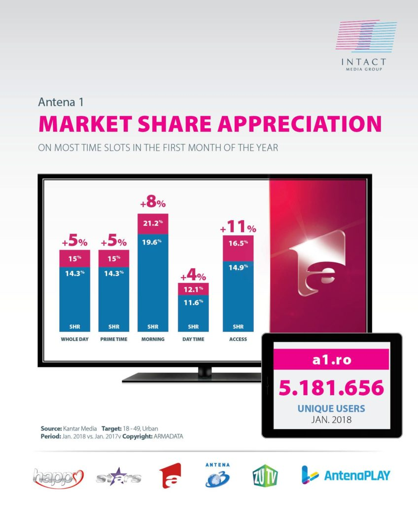 market-share-appreciation